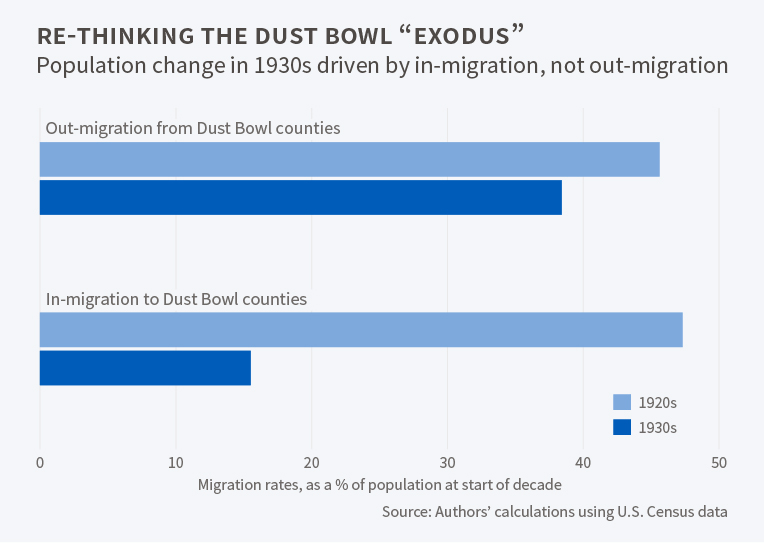 on dust bowl states map